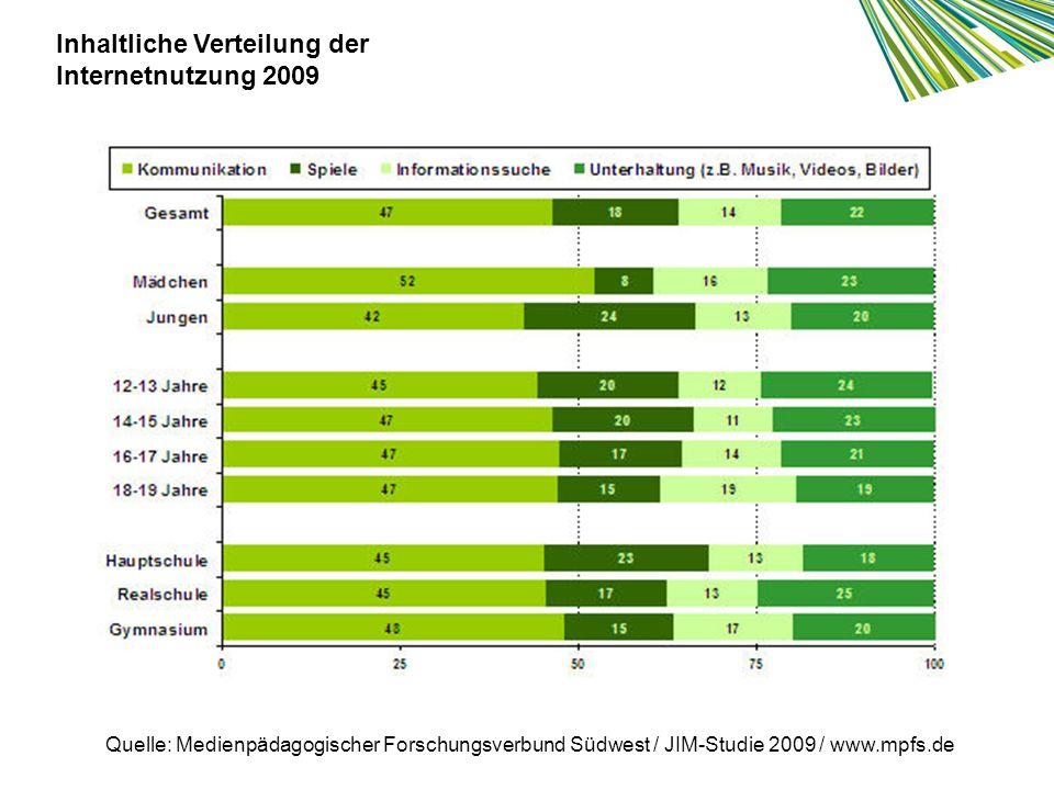 Inhaltliche Verteilung der Internetnutzung 2009