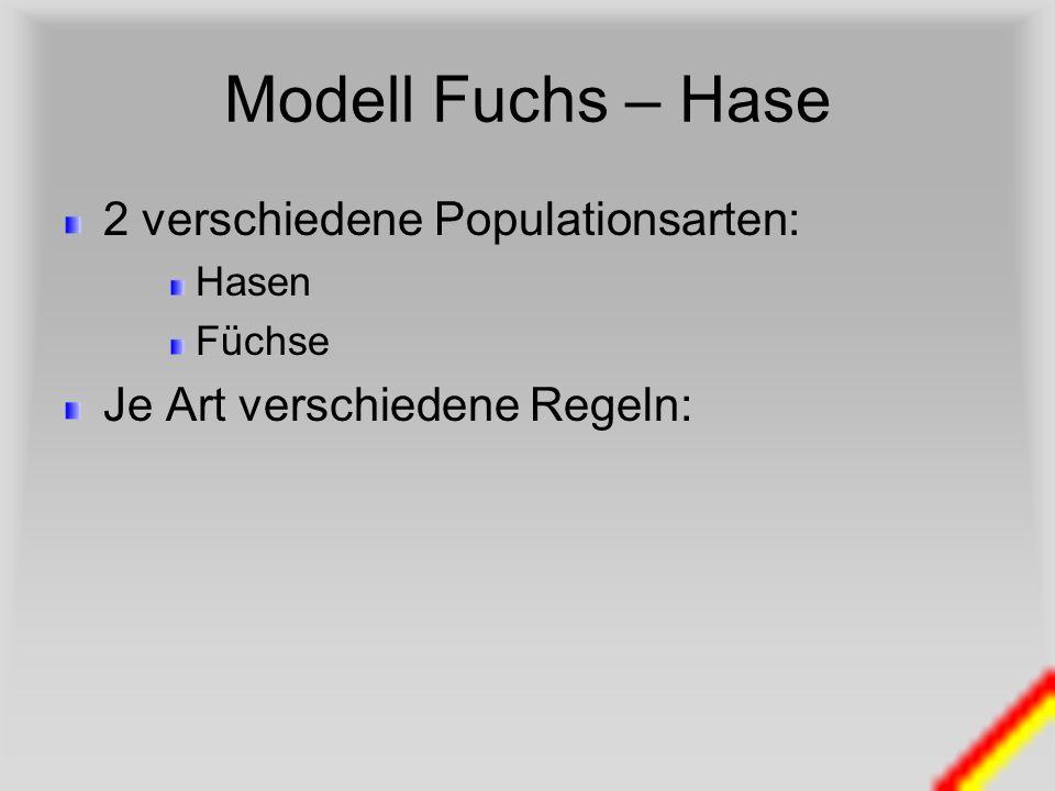 Modell Fuchs – Hase 2 verschiedene Populationsarten: