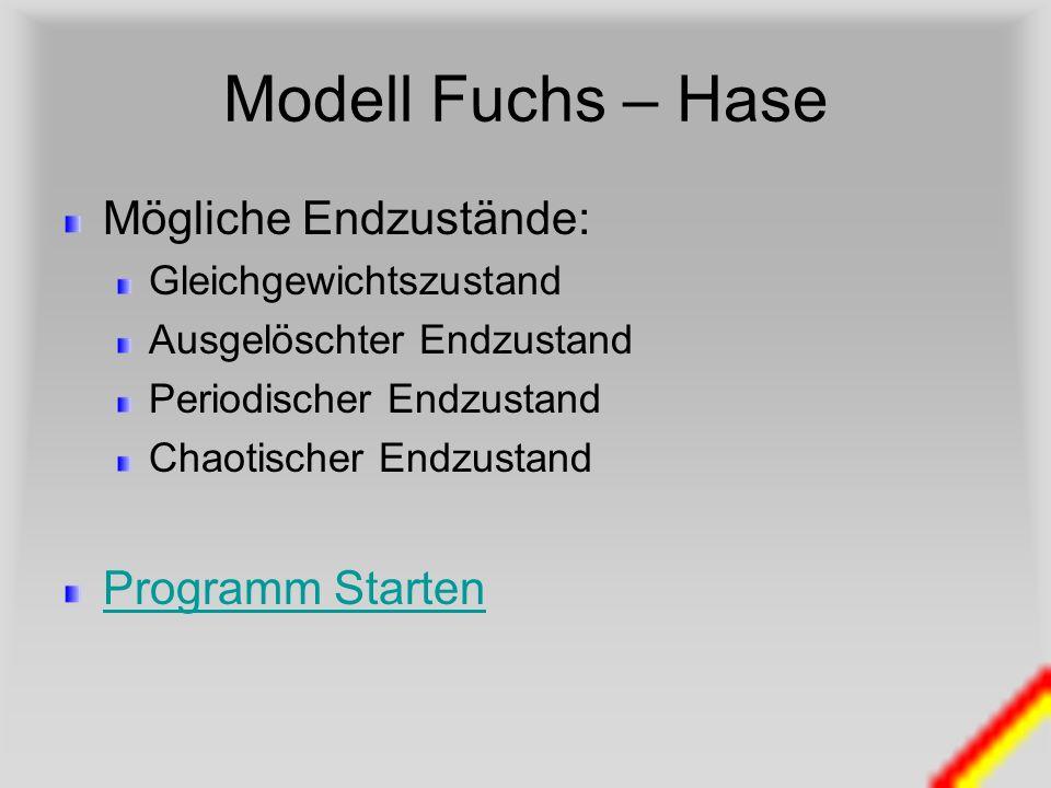 Modell Fuchs – Hase Mögliche Endzustände: Programm Starten