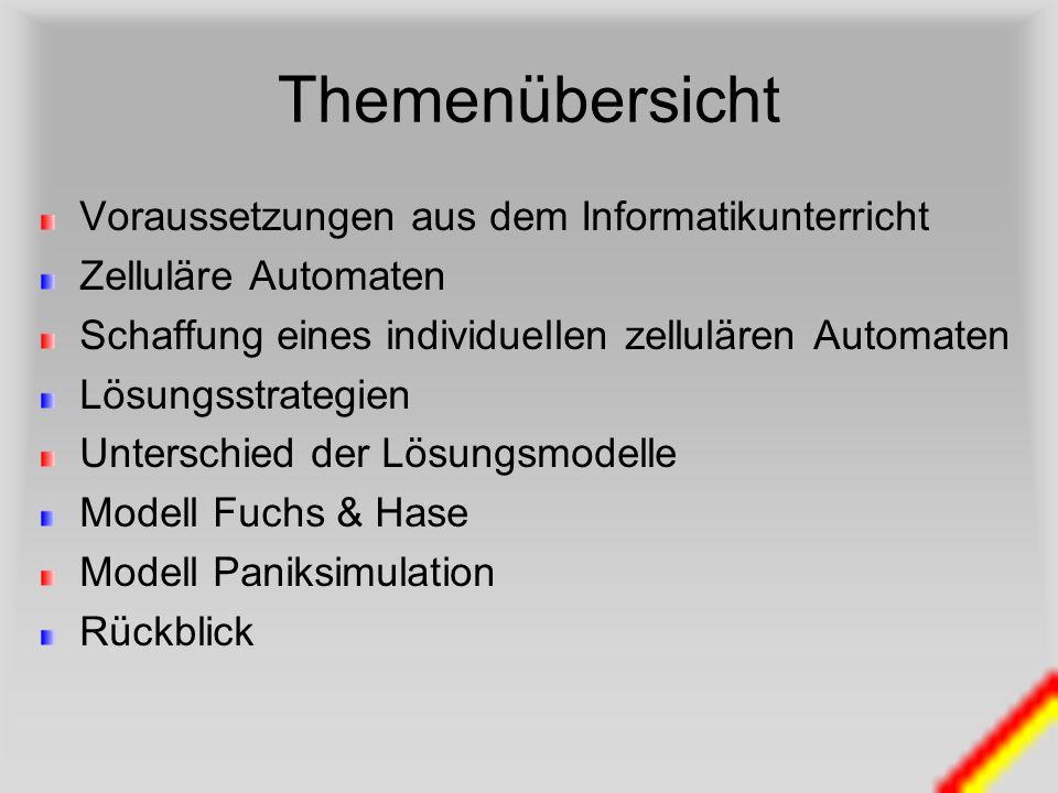 Themenübersicht Voraussetzungen aus dem Informatikunterricht