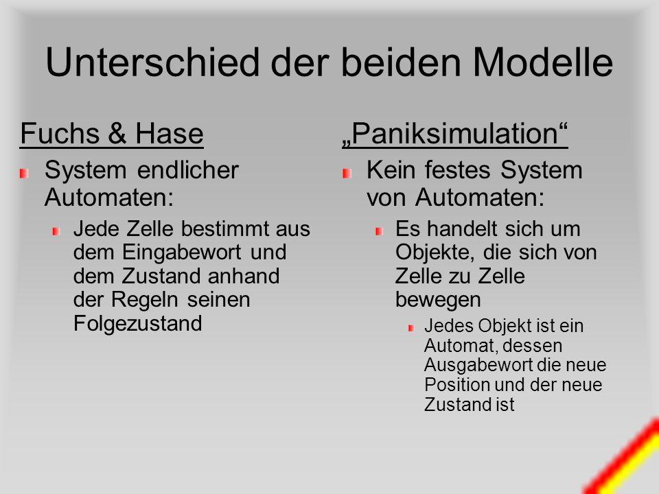 Unterschied der beiden Modelle