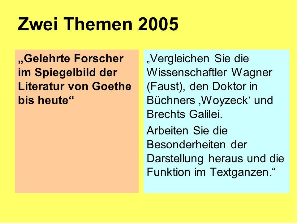 """Zwei Themen 2005""""Gelehrte Forscher im Spiegelbild der Literatur von Goethe bis heute"""