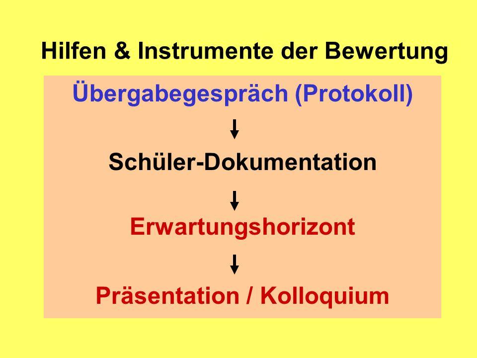 Hilfen & Instrumente der Bewertung