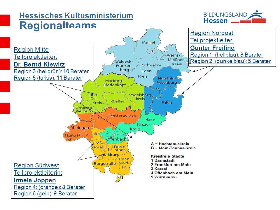 Regionalteams Region Nordost Teilprojektleiter: Gunter Freiling