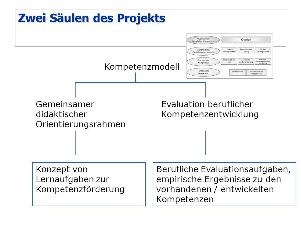 Zwei Säulen des Projekts