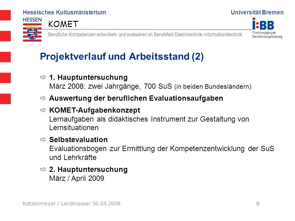 Projektverlauf und Arbeitsstand (2)