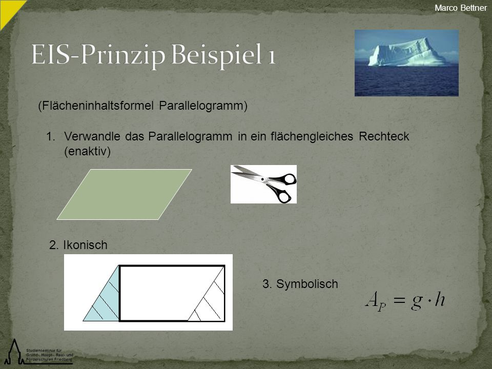 EIS-Prinzip Beispiel 1 (Flächeninhaltsformel Parallelogramm)