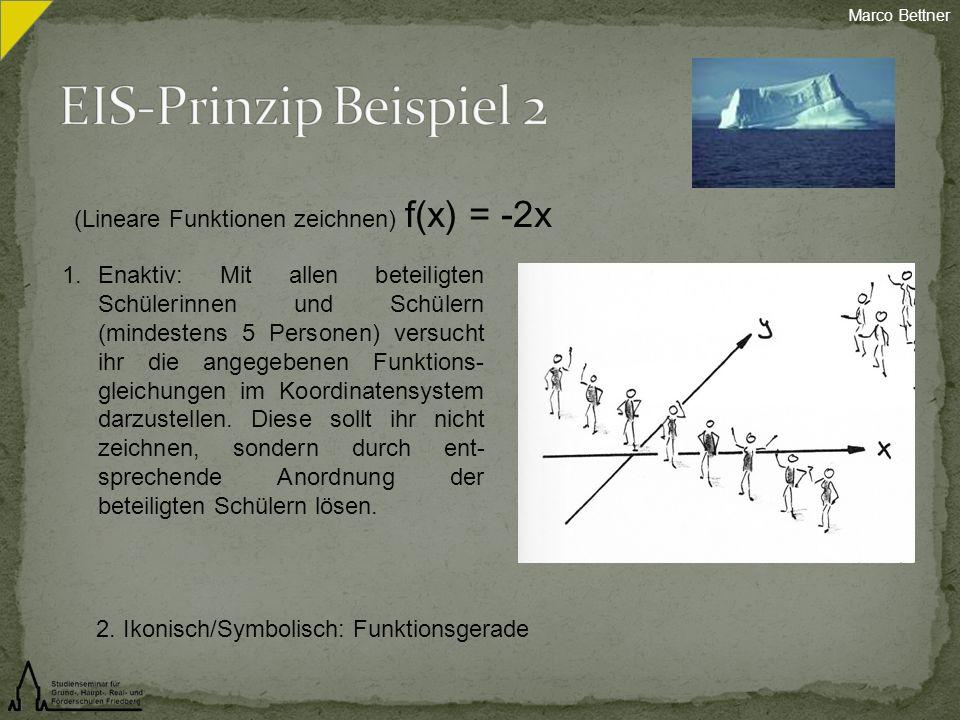 EIS-Prinzip Beispiel 2 (Lineare Funktionen zeichnen) f(x) = -2x