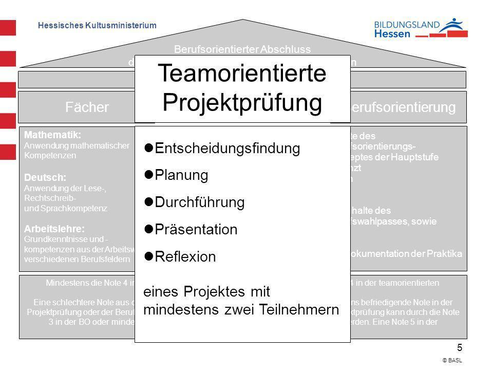 Teamorientierte Projektprüfung + + Entscheidungsfindung Planung