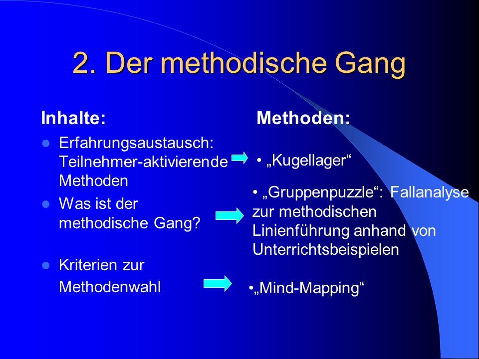 2. Der methodische Gang Inhalte: Methoden: