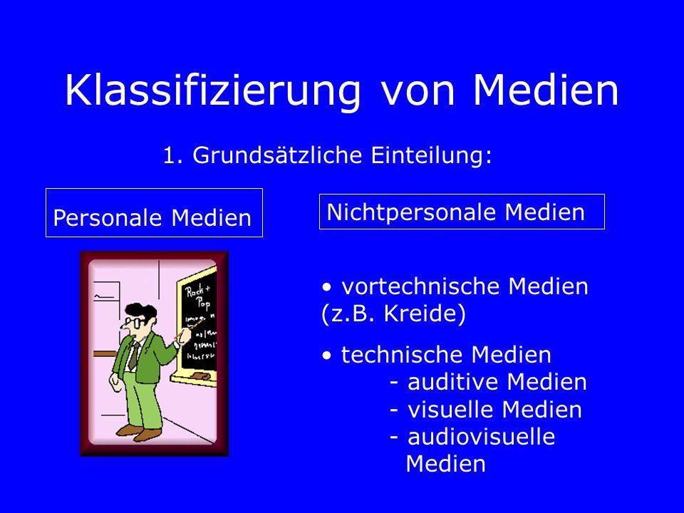 Klassifizierung von Medien