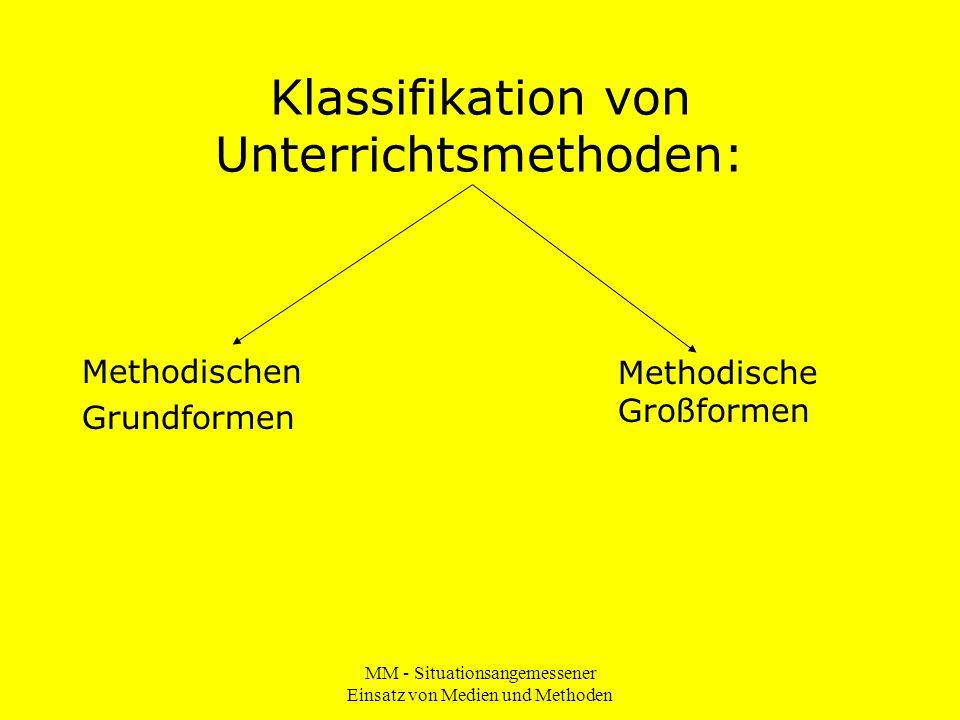 Klassifikation von Unterrichtsmethoden: