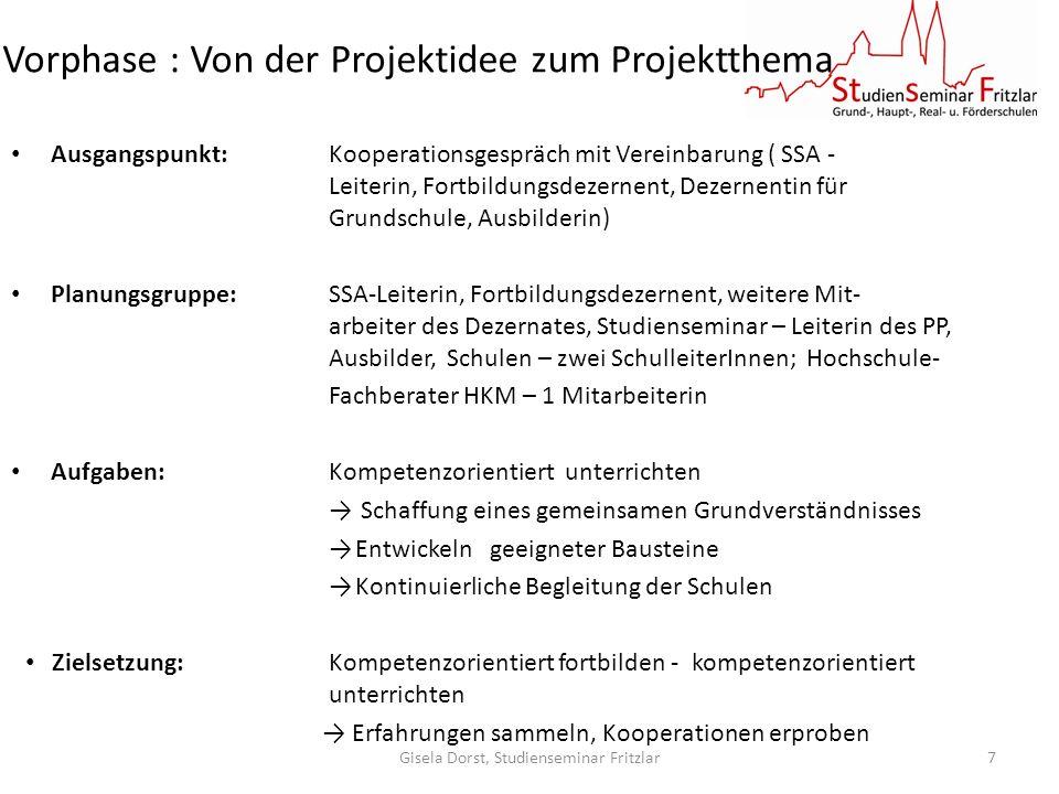 Vorphase : Von der Projektidee zum Projektthema