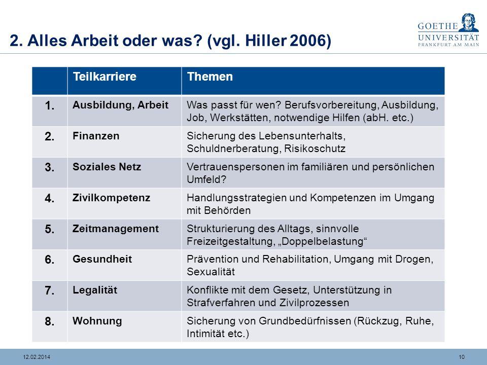 2. Alles Arbeit oder was (vgl. Hiller 2006)