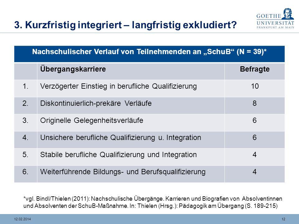 3. Kurzfristig integriert – langfristig exkludiert