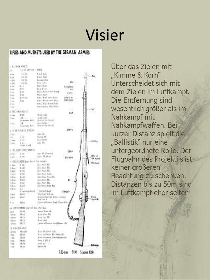 """Visier Über das Zielen mit """"Kimme & Korn"""