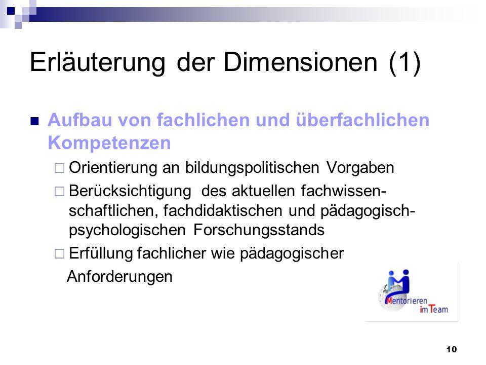 Erläuterung der Dimensionen (1)