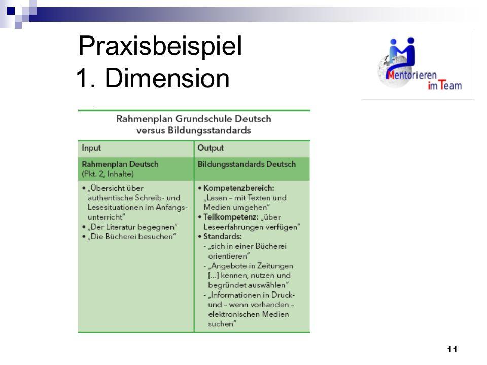 Praxisbeispiel 1. Dimension
