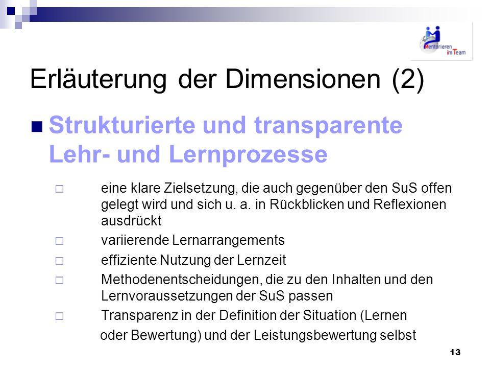 Erläuterung der Dimensionen (2)