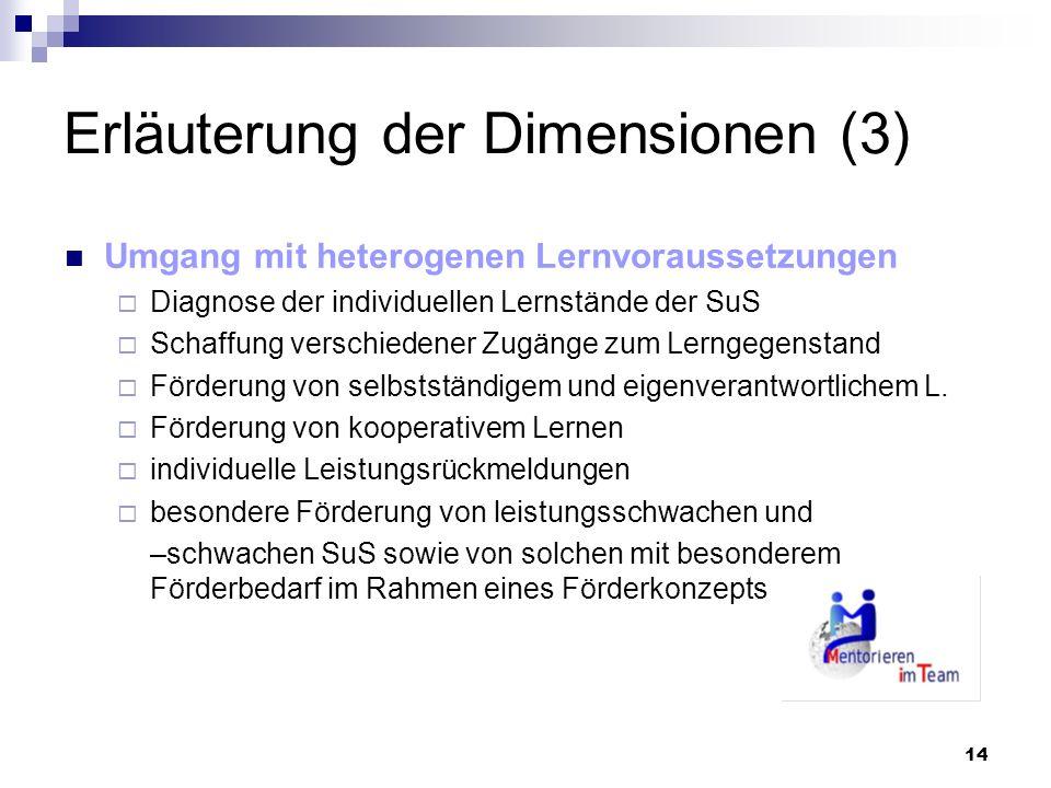 Erläuterung der Dimensionen (3)