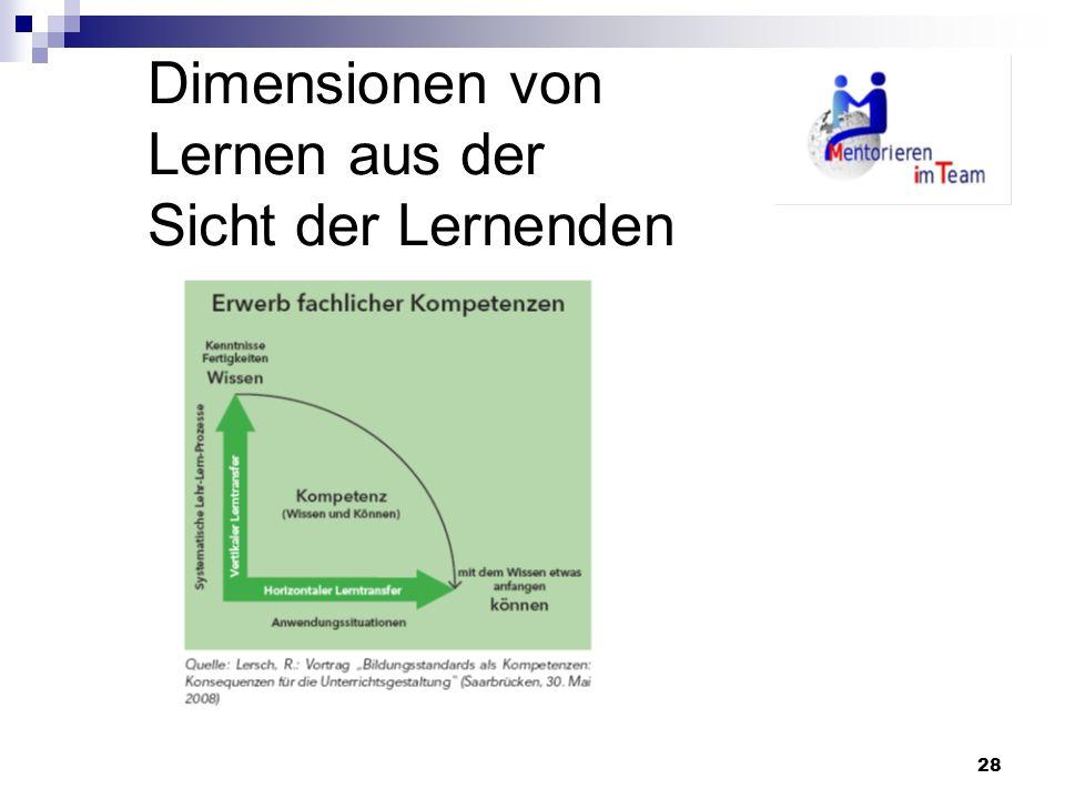 Dimensionen von Lernen aus der Sicht der Lernenden