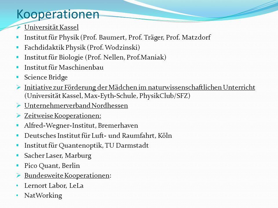 Kooperationen Universität Kassel