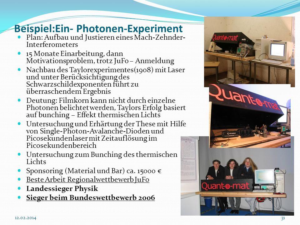 Beispiel:Ein- Photonen-Experiment