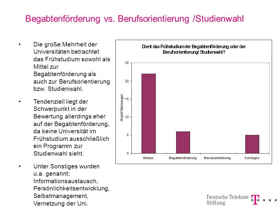 Begabtenförderung vs. Berufsorientierung /Studienwahl