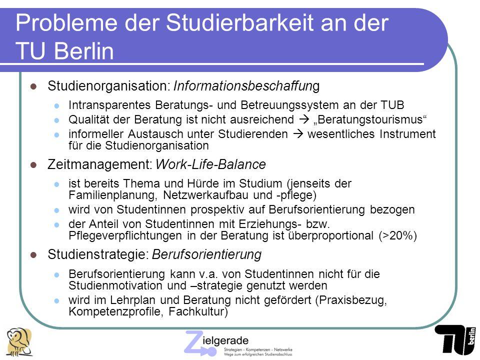 Probleme der Studierbarkeit an der TU Berlin