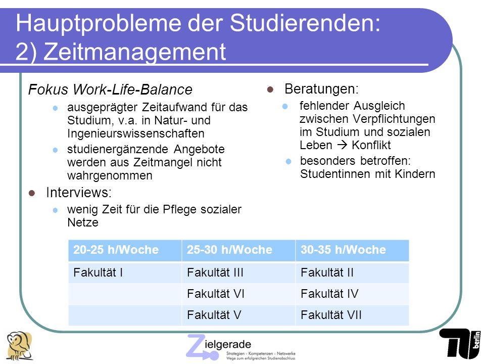 Hauptprobleme der Studierenden: 2) Zeitmanagement