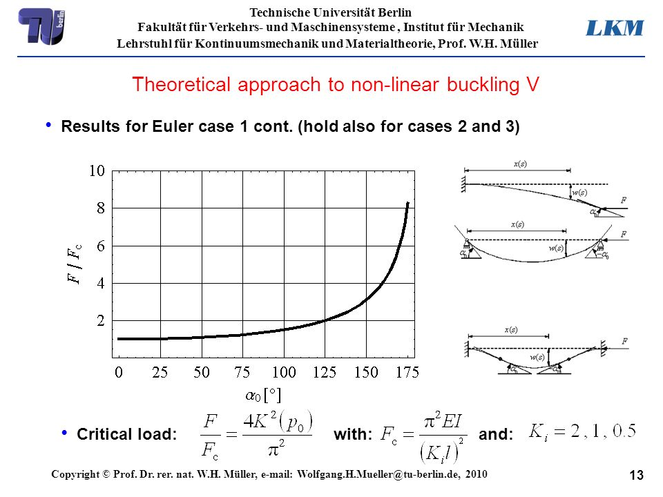 Theoretical approach to non-linear buckling V