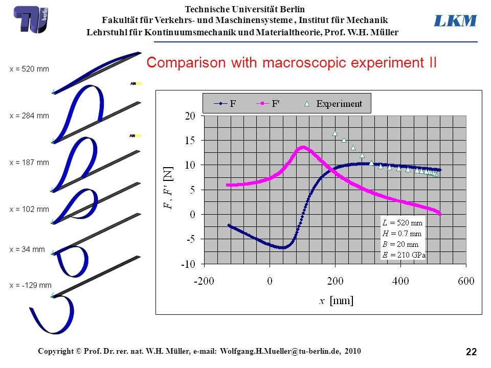 Comparison with macroscopic experiment II