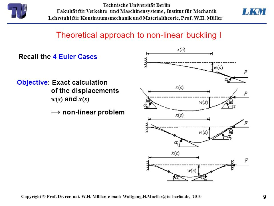 Theoretical approach to non-linear buckling I