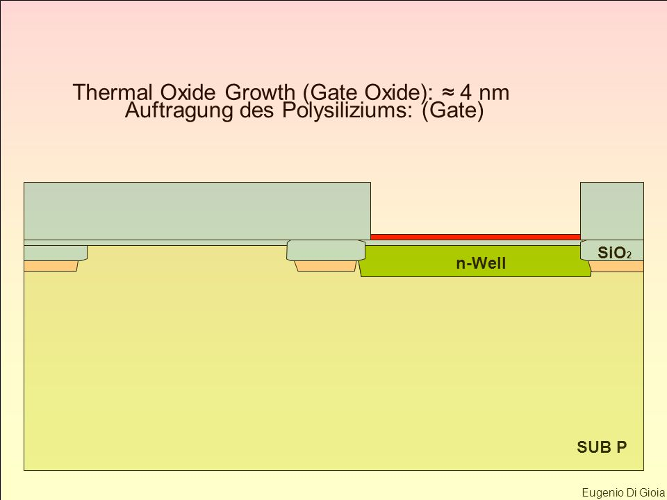 Thermal Oxide Growth (Gate Oxide): ≈ 4 nm