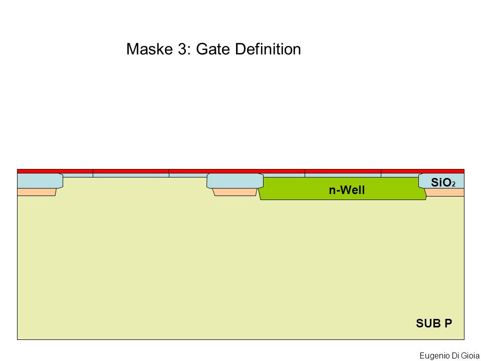 Maske 3: Gate Definition