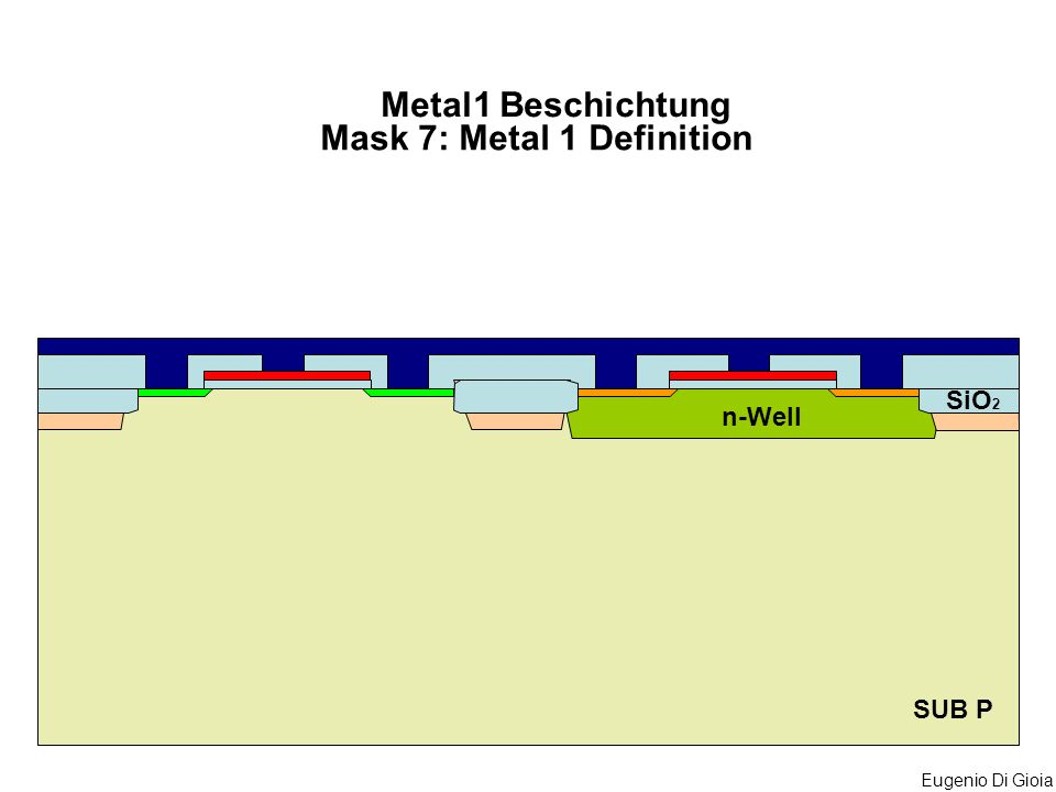 Mask 7: Metal 1 Definition