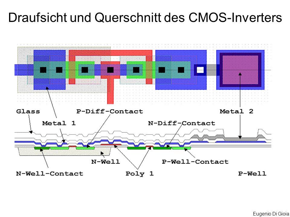 Draufsicht und Querschnitt des CMOS-Inverters