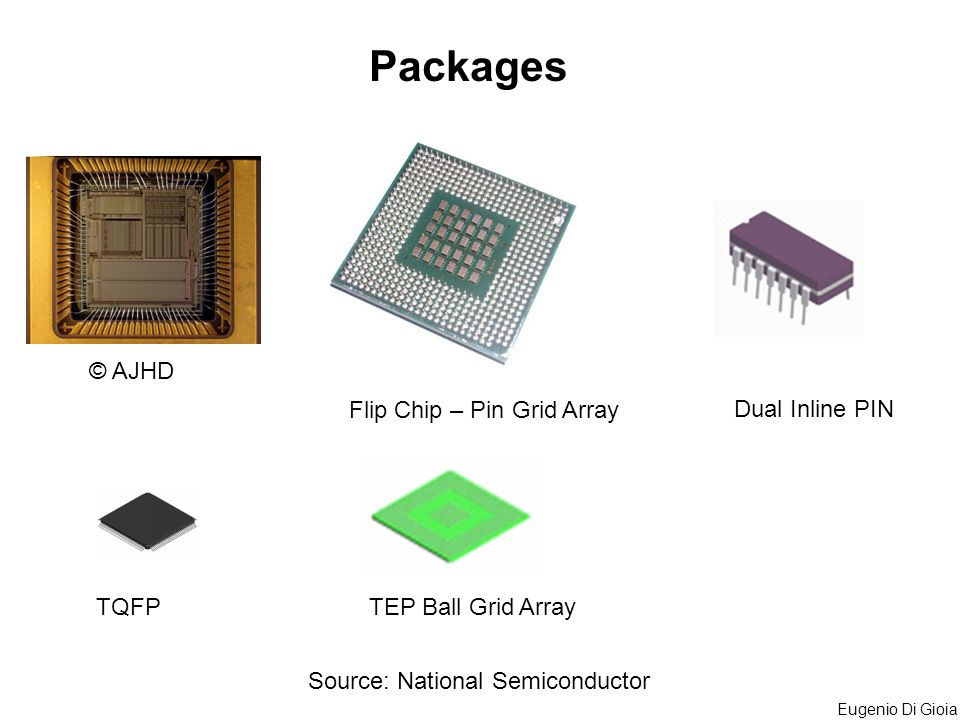 Packages © AJHD Flip Chip – Pin Grid Array Dual Inline PIN TQFP