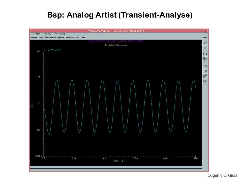 Bsp: Analog Artist (Transient-Analyse)