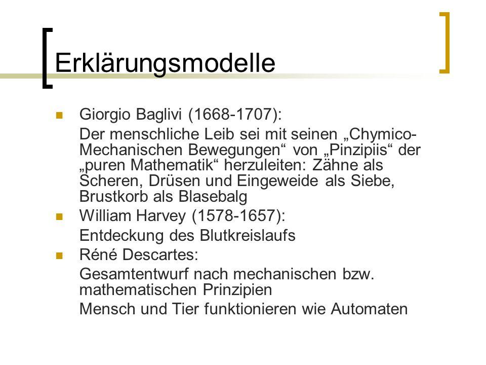 Erklärungsmodelle Giorgio Baglivi (1668-1707):