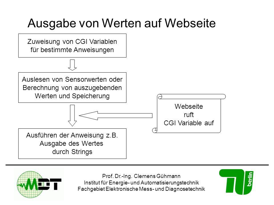 Ausgabe von Werten auf Webseite