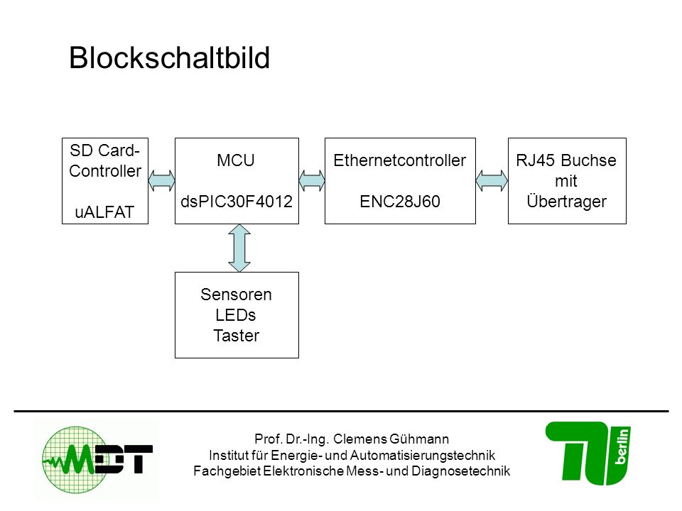 Blockschaltbild SD Card- Controller uALFAT MCU dsPIC30F4012