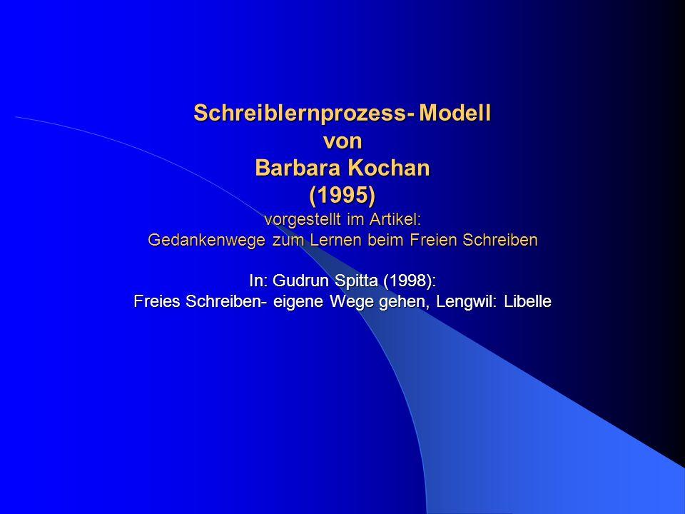Schreiblernprozess- Modell von Barbara Kochan (1995) vorgestellt im Artikel: Gedankenwege zum Lernen beim Freien Schreiben In: Gudrun Spitta (1998): Freies Schreiben- eigene Wege gehen, Lengwil: Libelle