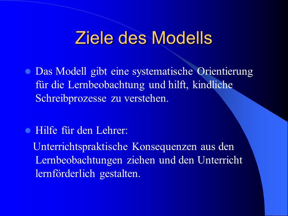 Ziele des Modells Das Modell gibt eine systematische Orientierung für die Lernbeobachtung und hilft, kindliche Schreibprozesse zu verstehen.