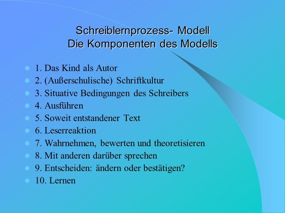 Schreiblernprozess- Modell Die Komponenten des Modells