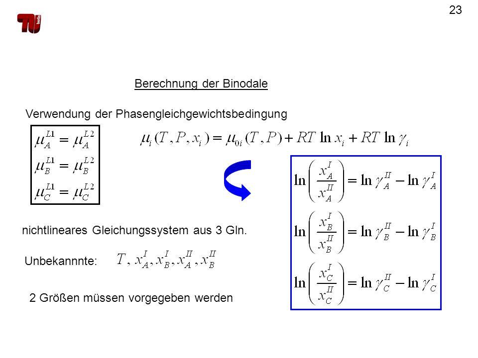 Berechnung der Binodale