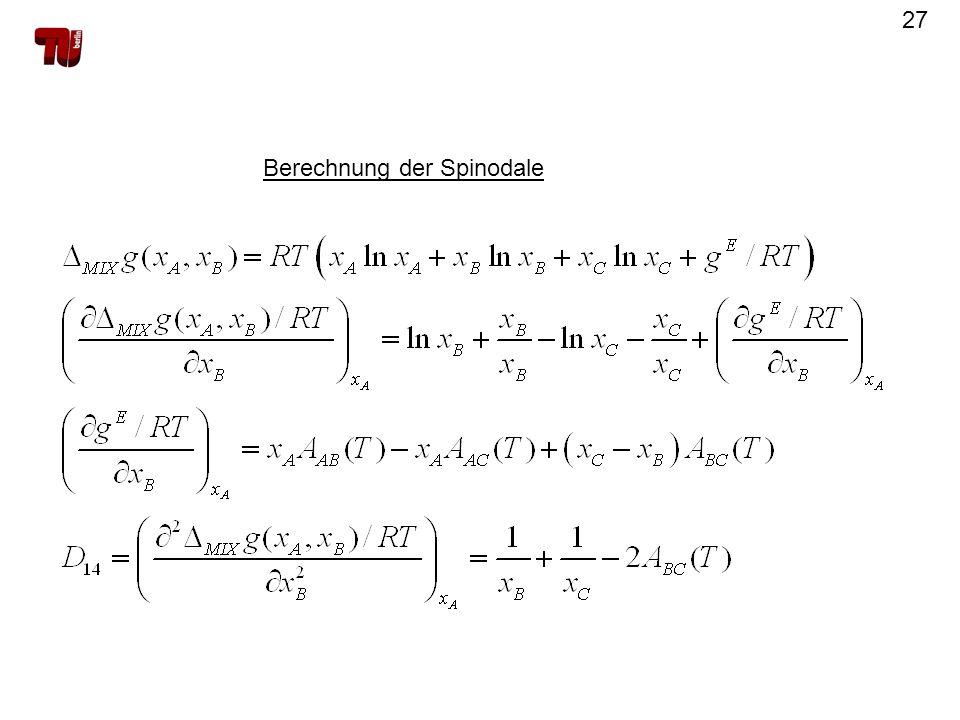 Berechnung der Spinodale