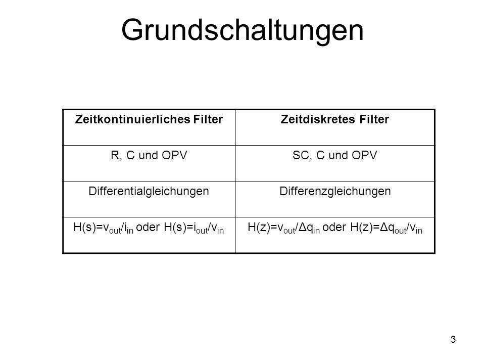 Zeitkontinuierliches Filter