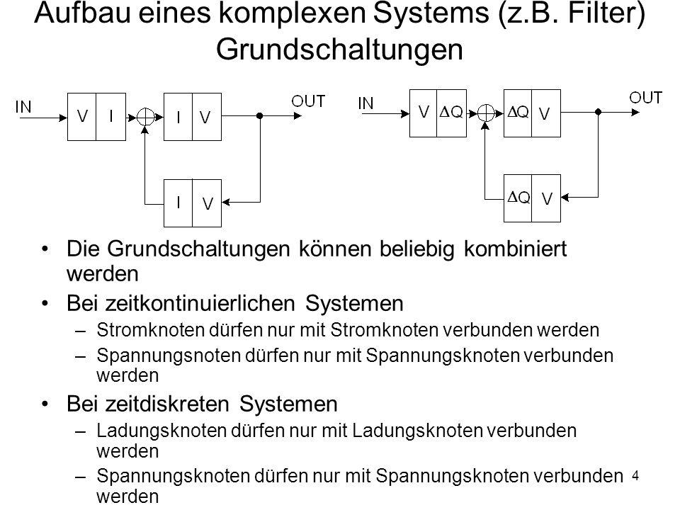 Aufbau eines komplexen Systems (z.B. Filter) Grundschaltungen