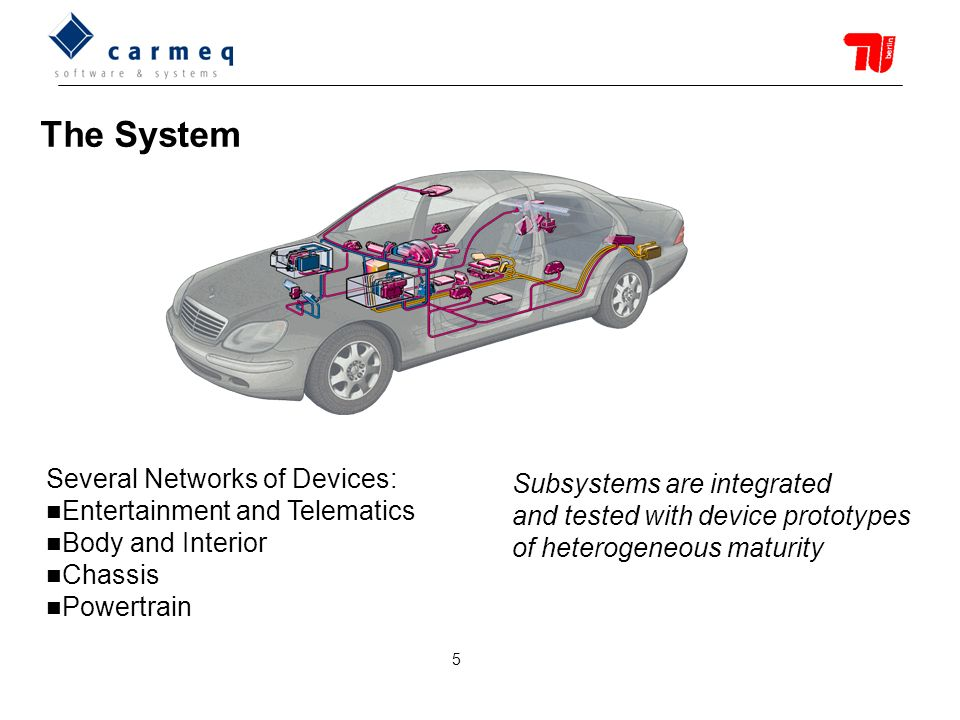 The System Several Networks of Devices: Subsystems are integrated